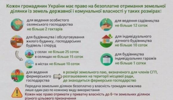 Как украинцам бесплатно получить землю от государства